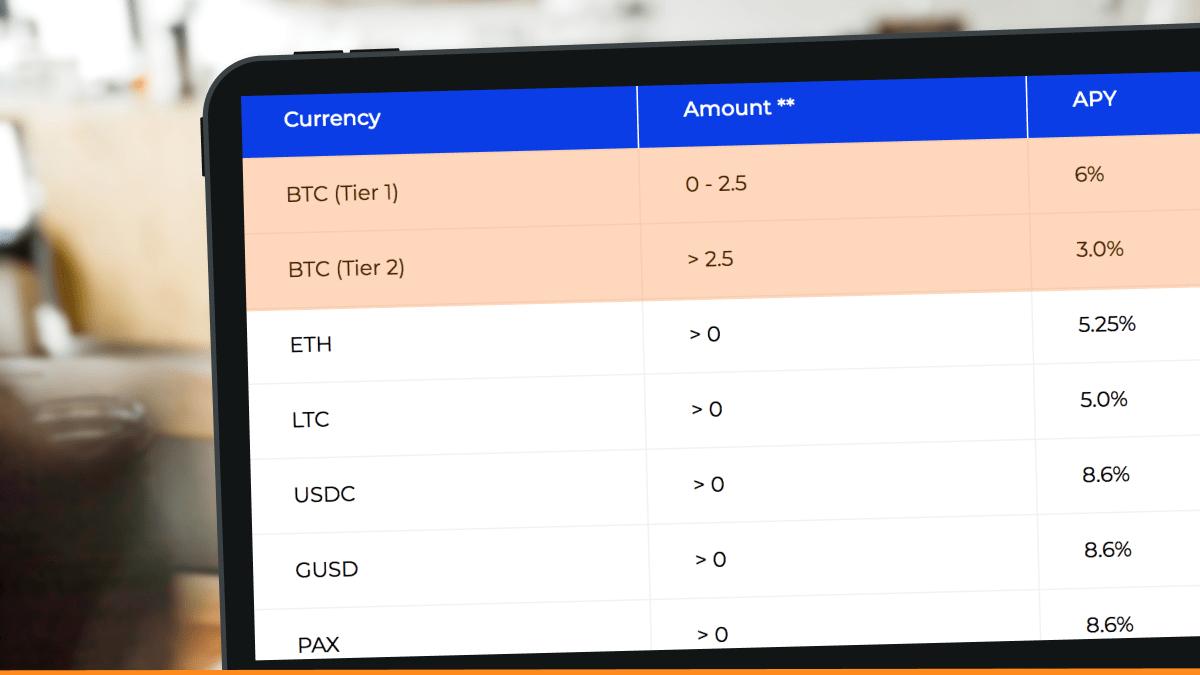 Crypto lending interest rate brackets at BlockFi