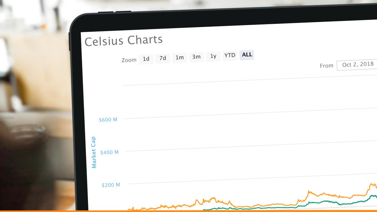 Die gesamte Marktkapitalisierung des CEL Tokens von Celsius Network, hier als Graph dargestellt, wirkt sich direkt auf die Kursentwicklung von CEL aus