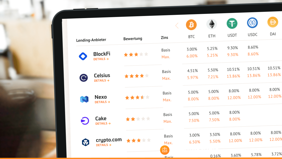 Führende Crypto-Lending-Anbieter und ihre aktuellen Zinsen im CryptoStudio als Übersicht in deutscher Sprache, inkl. Bewertung der Plattform