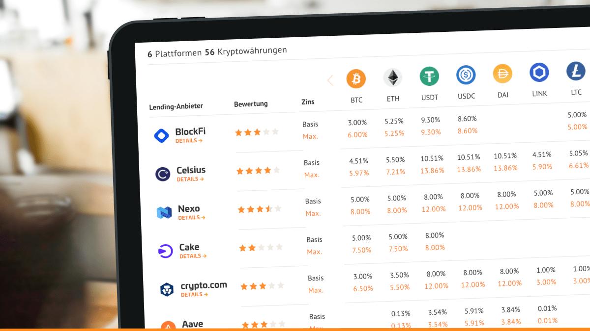 Aktuelle Krypto-Zinsen im CryptoStudio übersichtlich dargestellt