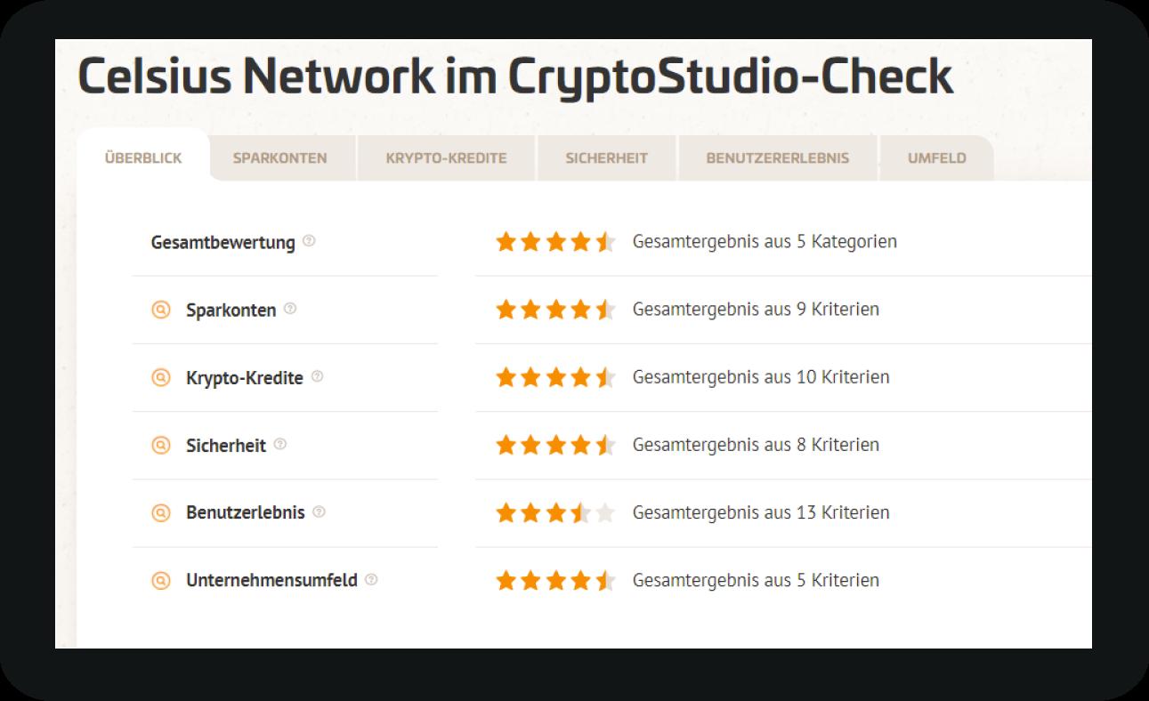 CryptoStudio Check