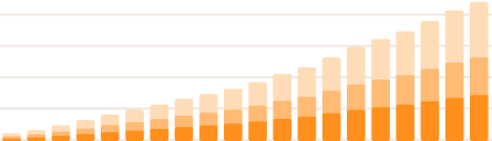 chart_bars_detailed